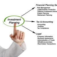 LLC Real Estate Compliance Coaching Program
