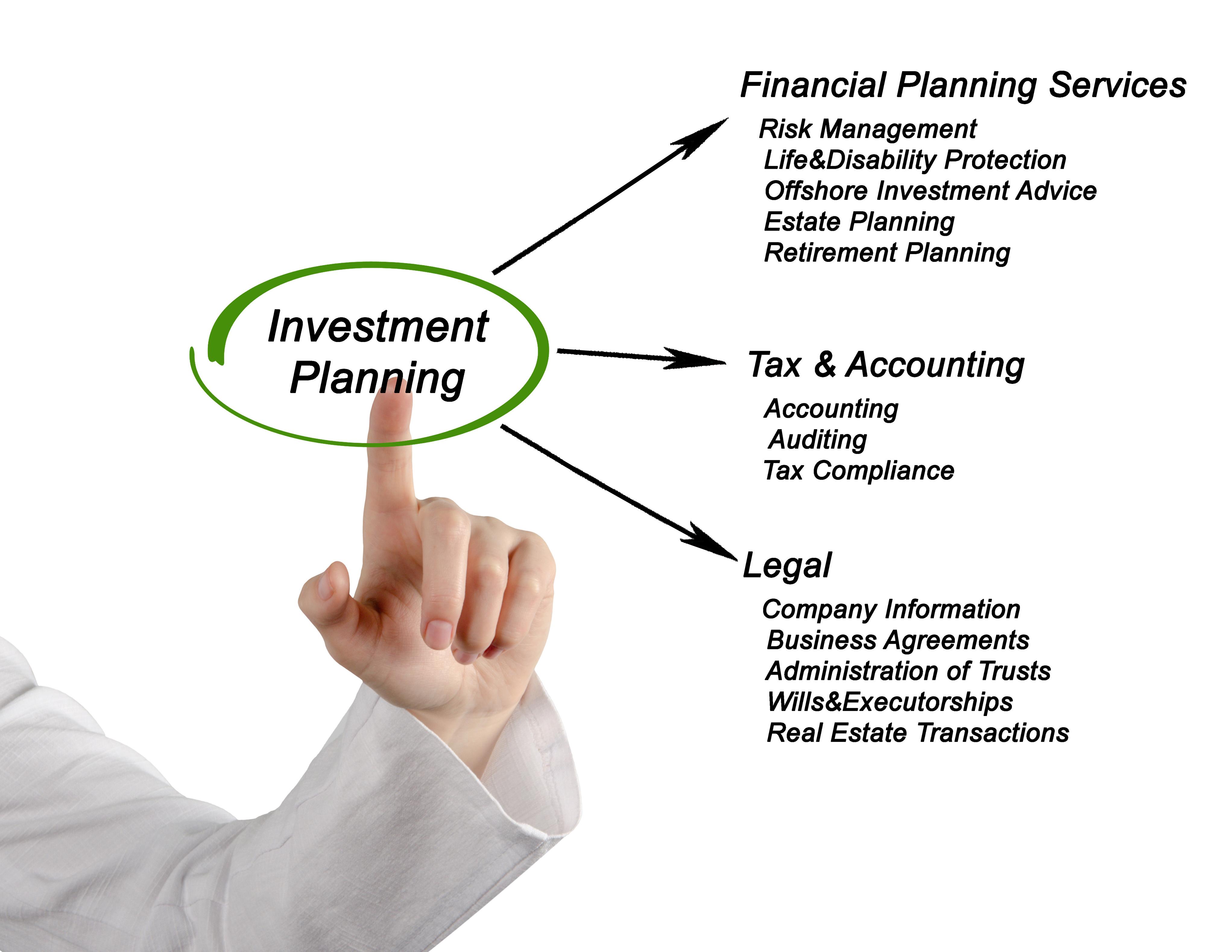 LLC Real Estate pliance Coaching Program In pass